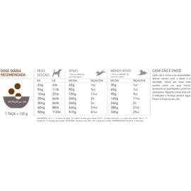 Acana Regionals Ranchlands Dog - 0,340 Kgs - NGACR212