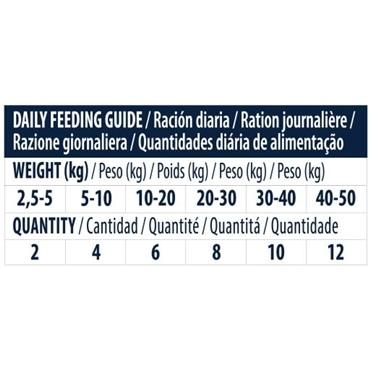 Advance Hypoaalergenic snacks