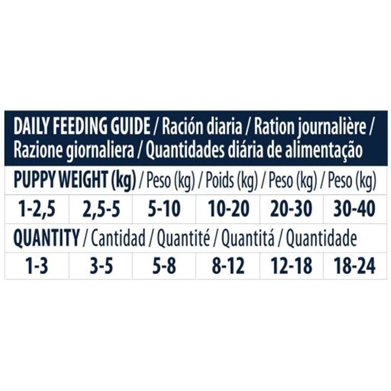 Advance Puppy snacks #3 - AFF921349